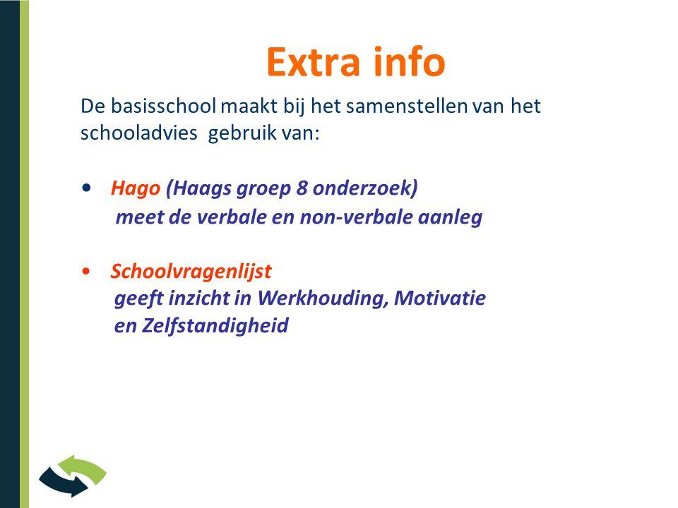 Extra info De basisschool maakt bij het samenstellen van het schooladvies gebruik van: Hago (Haags groep 8 onderzoek)
