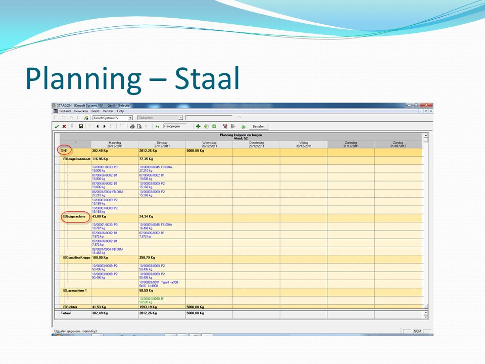 Planning – Staal