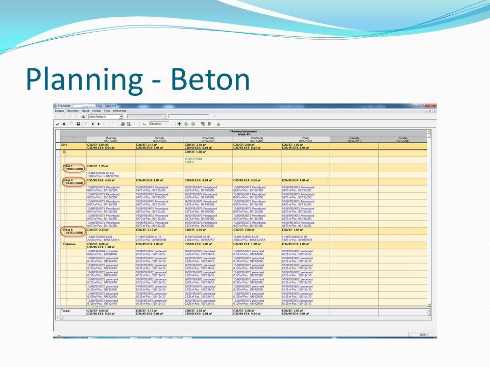 Planning - Beton