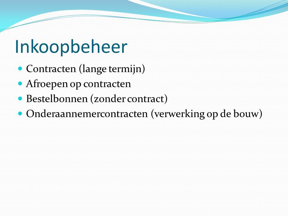 Inkoopbeheer Contracten (lange termijn) Afroepen op contracten