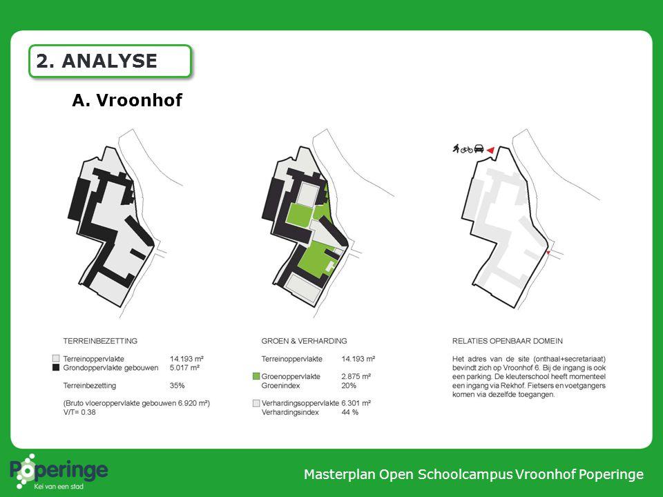 2. ANALYSE A. Vroonhof Masterplan Open Schoolcampus Vroonhof Poperinge