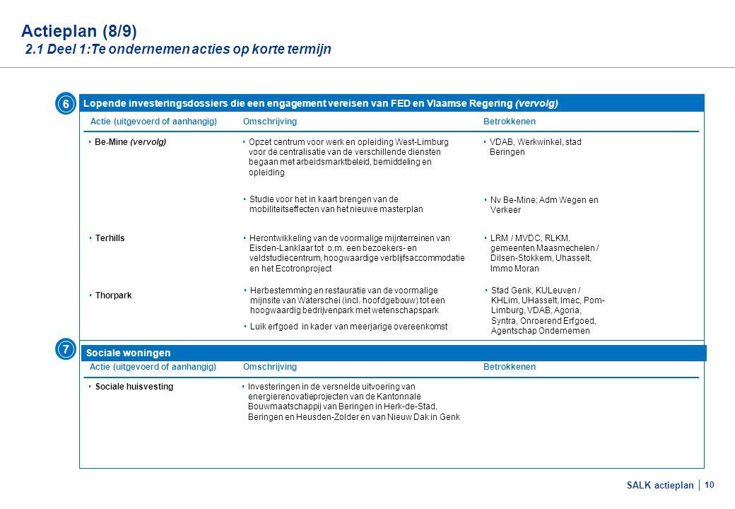 Actieplan (9/9) 2.1 Deel 1:Te ondernemen acties op korte termijn