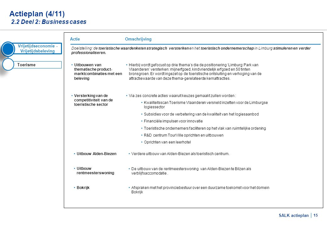 Actieplan (5/11) 2.2 Deel 2: Business cases