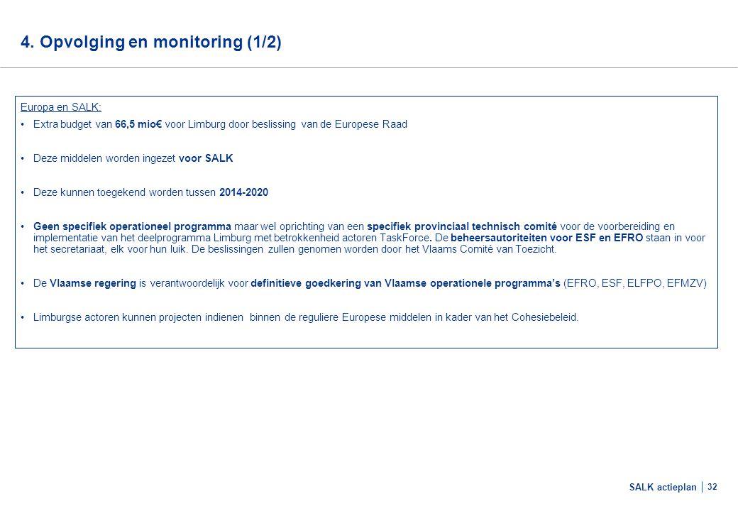 4. Opvolging en monitoring Opvolgingsstructuur
