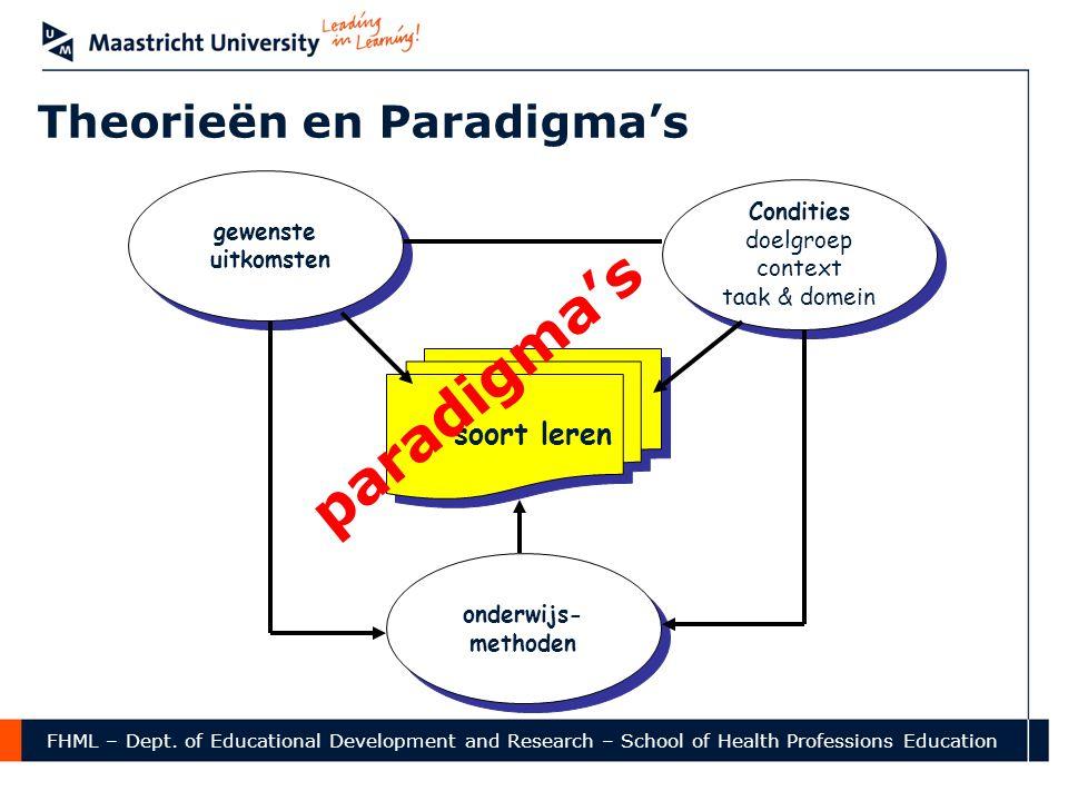 Theorieën en Paradigma's