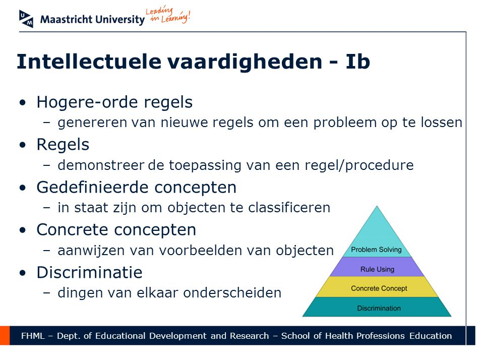 Intellectuele vaardigheden - Ib