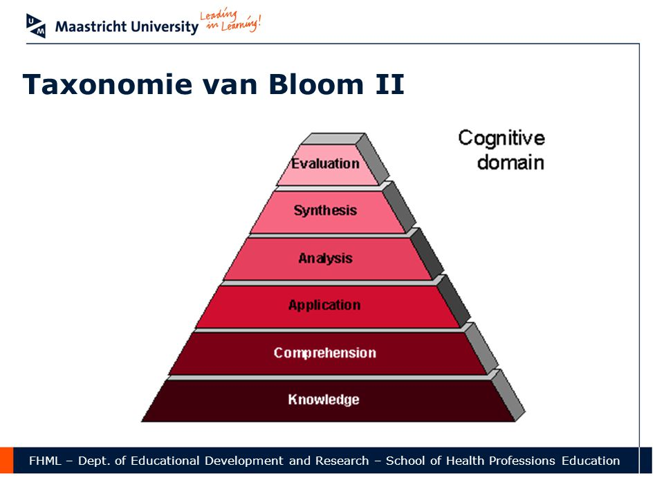Taxonomie van Bloom II