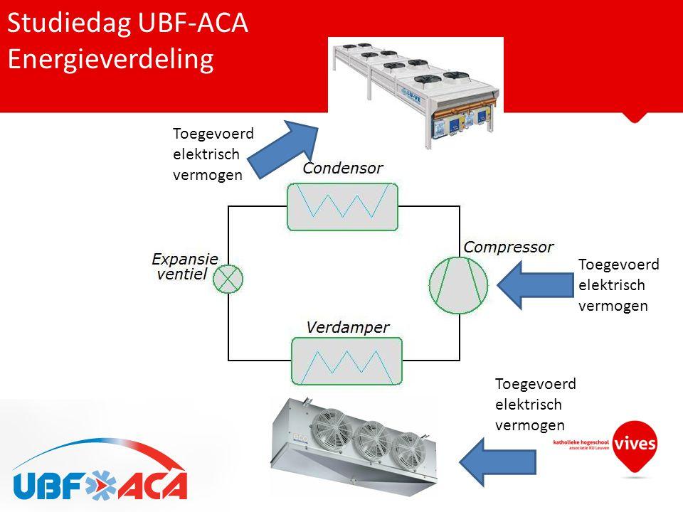 Studiedag UBF-ACA Energieverdeling Toegevoerd elektrisch vermogen