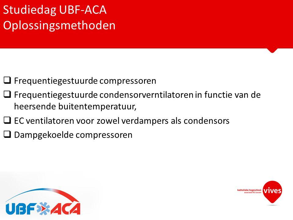 Studiedag UBF-ACA Oplossingsmethoden Frequentiegestuurde compressoren