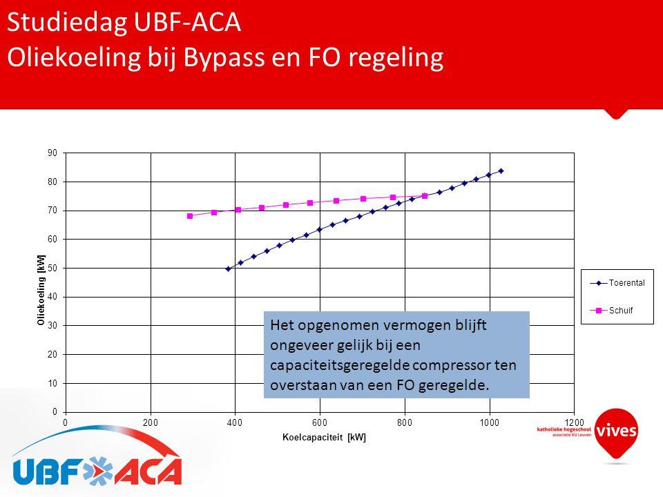 Oliekoeling bij Bypass en FO regeling
