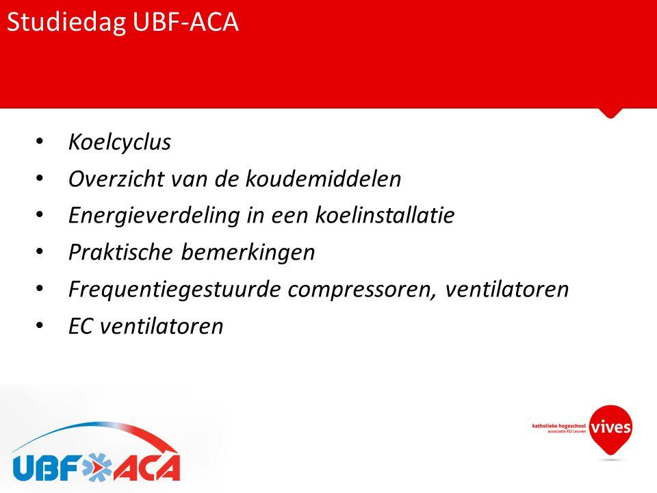 Studiedag UBF-ACA Koelcyclus Overzicht van de koudemiddelen