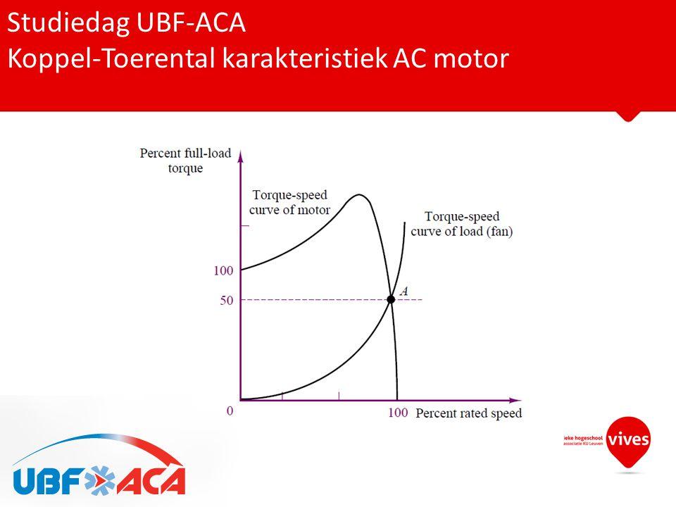 Studiedag UBF-ACA Koppel-Toerental karakteristiek AC motor
