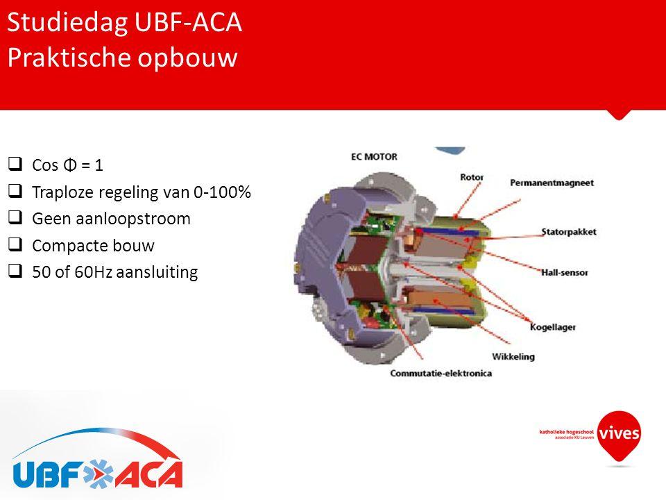 Studiedag UBF-ACA Praktische opbouw Cos Φ = 1