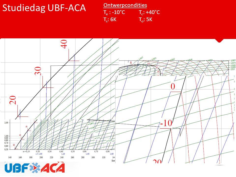 Studiedag UBF-ACA Ontwerpcondities Te : -10°C Tc: +40°C Ts: 6K To: 5K