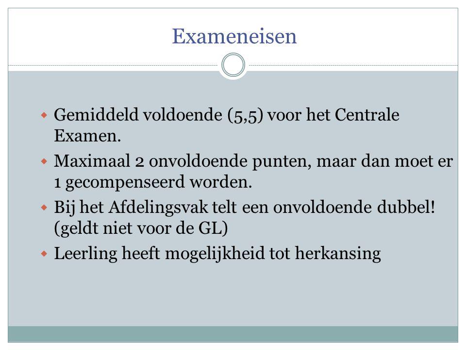 Exameneisen Gemiddeld voldoende (5,5) voor het Centrale Examen.