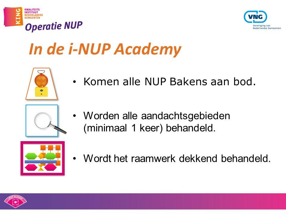 In de i-NUP Academy Komen alle NUP Bakens aan bod.
