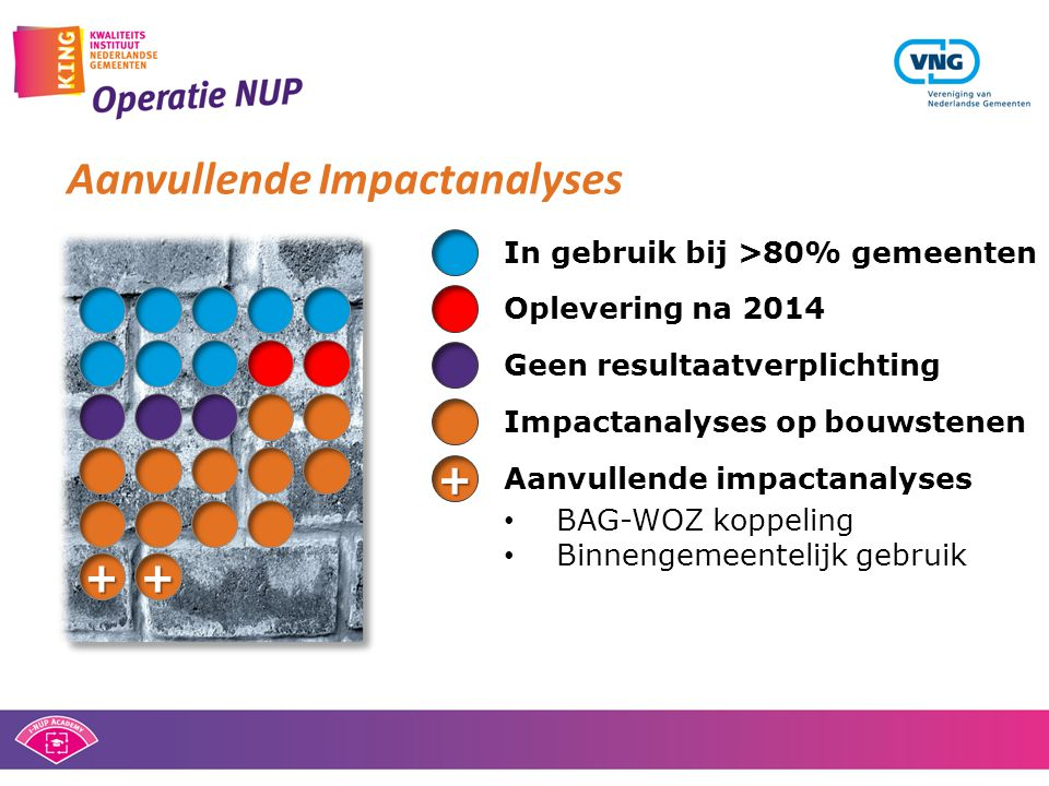 Aanvullende Impactanalyses