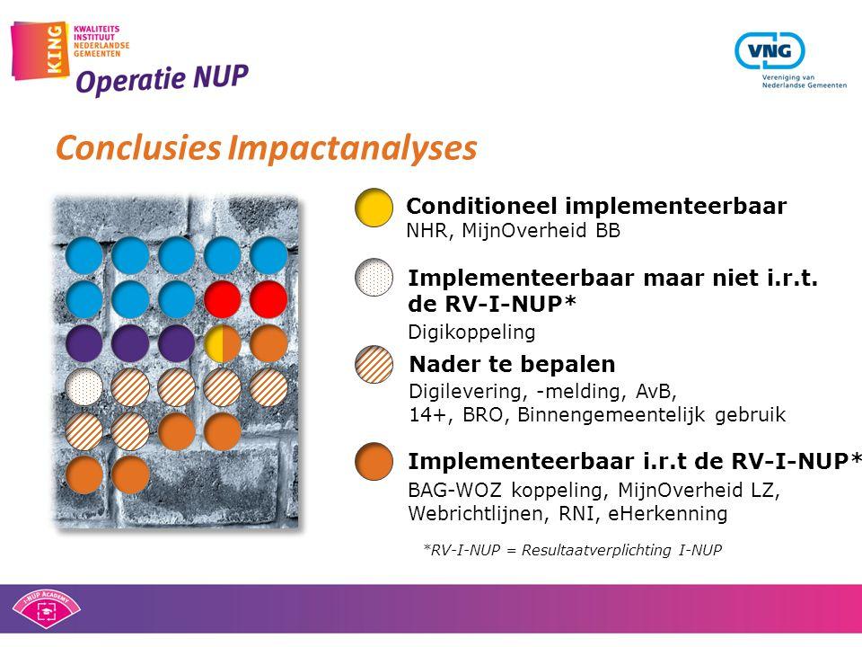 Conclusies Impactanalyses