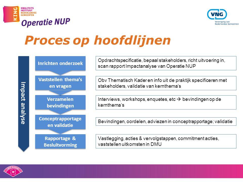 Proces op hoofdlijnen Impact analyse Inrichten onderzoek