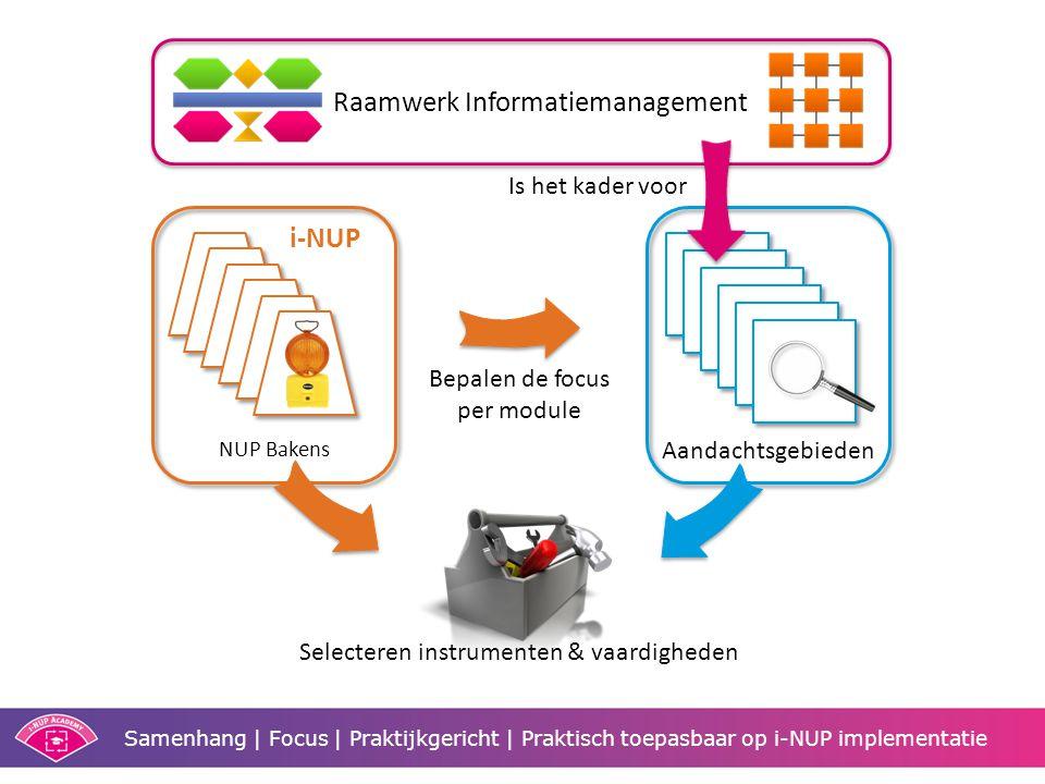 Raamwerk Informatiemanagement