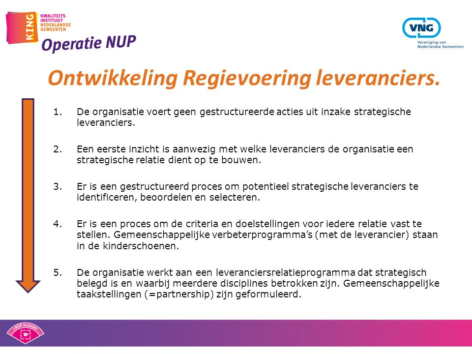 Ontwikkeling Regievoering leveranciers.