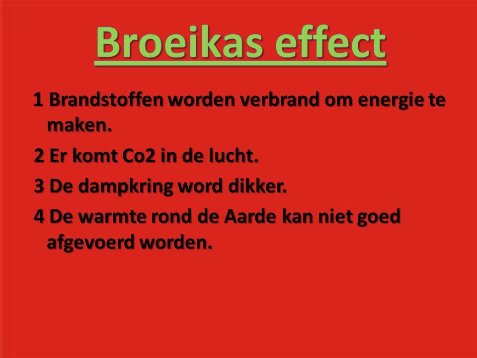 Broeikas effect 2 Er komt Co2 in de lucht. 3 De dampkring word dikker.