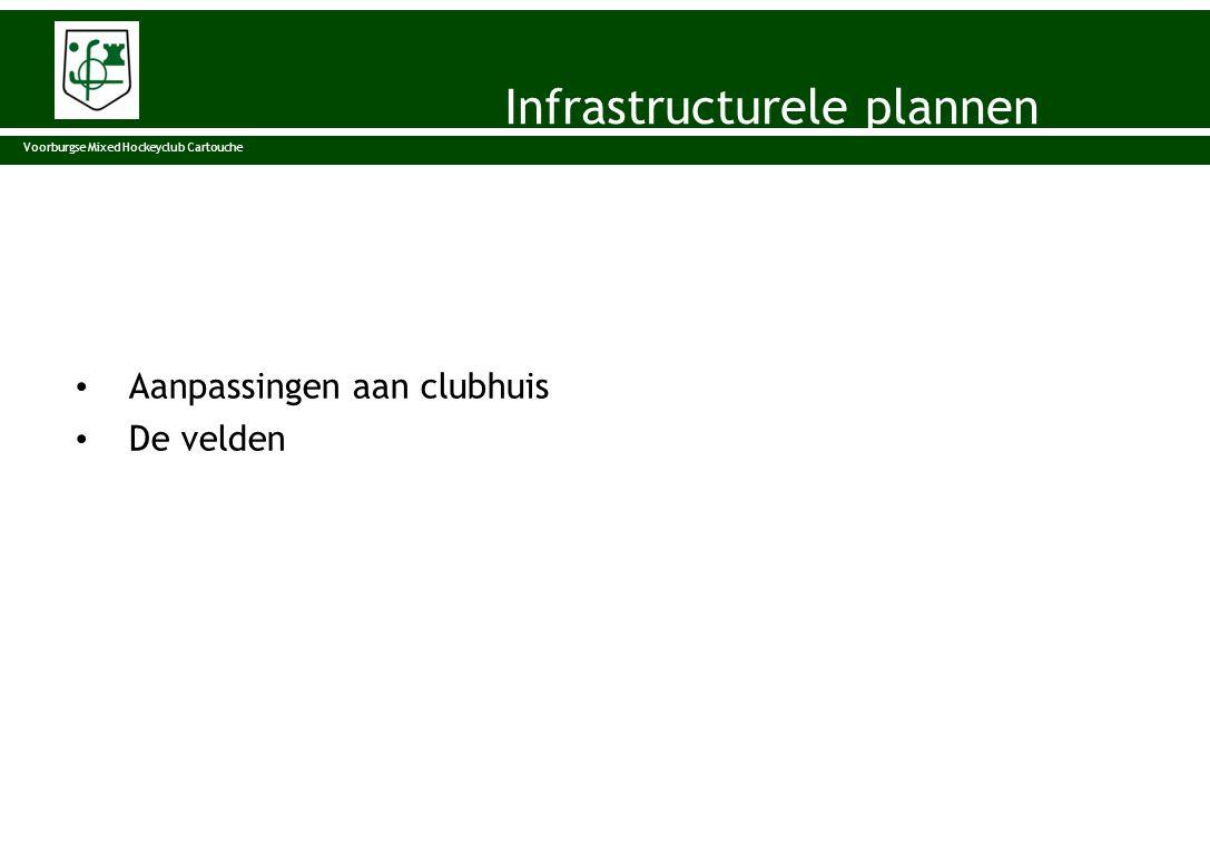 Infrastructurele plannen