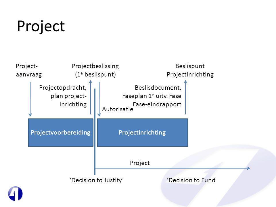 Projectvoorbereiding
