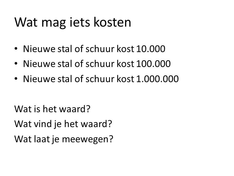 Wat mag iets kosten Nieuwe stal of schuur kost 10.000