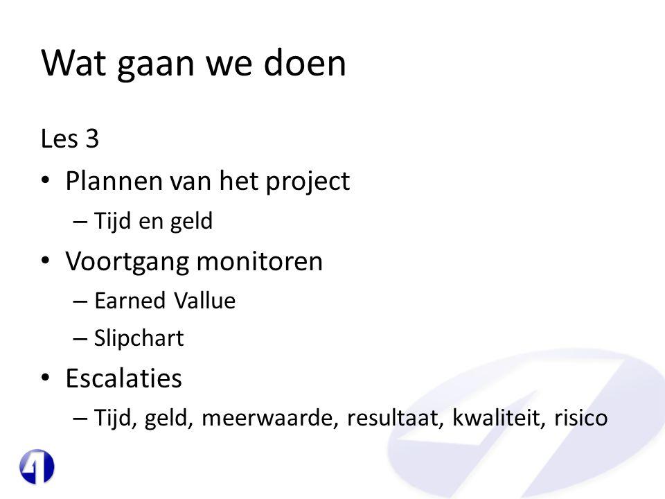 Wat gaan we doen Les 3 Plannen van het project Voortgang monitoren