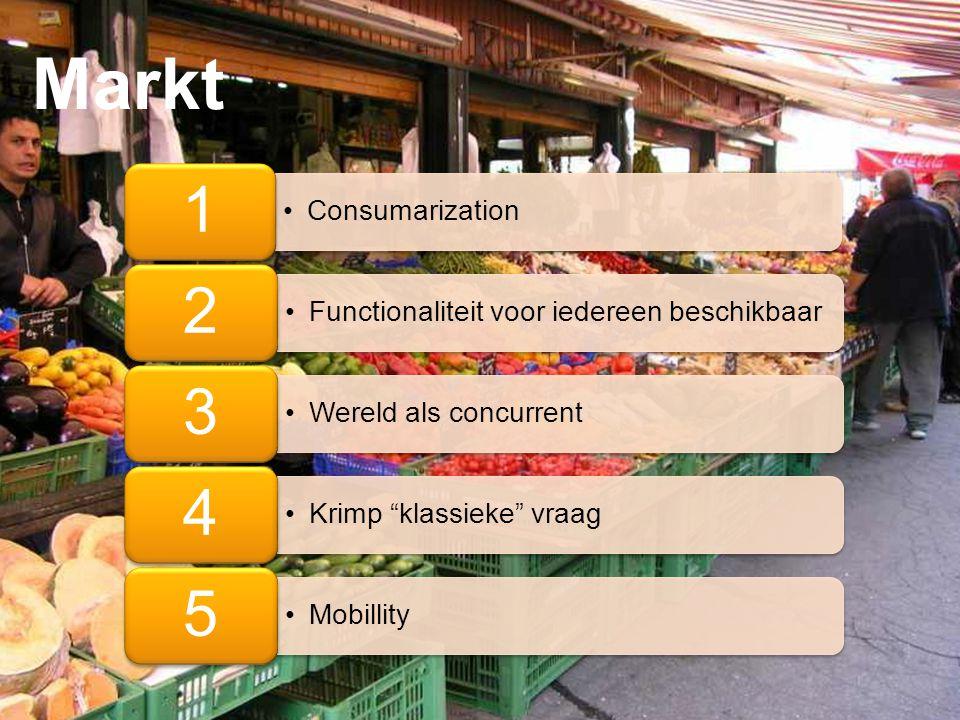 Markt 1 Consumarization 2 Functionaliteit voor iedereen beschikbaar 3