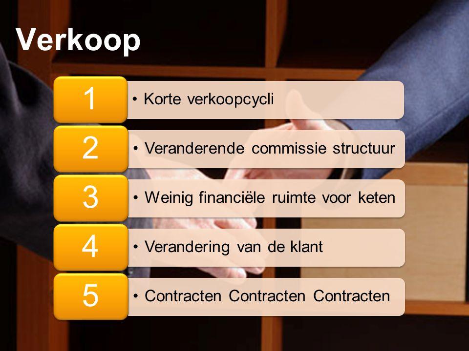Verkoop 1 Korte verkoopcycli 2 Veranderende commissie structuur 3