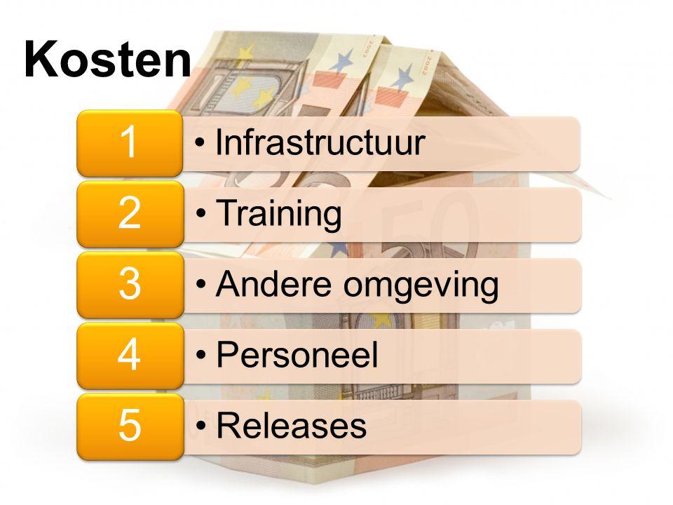 Kosten 1 Infrastructuur 2 Training 3 Andere omgeving 4 Personeel 5