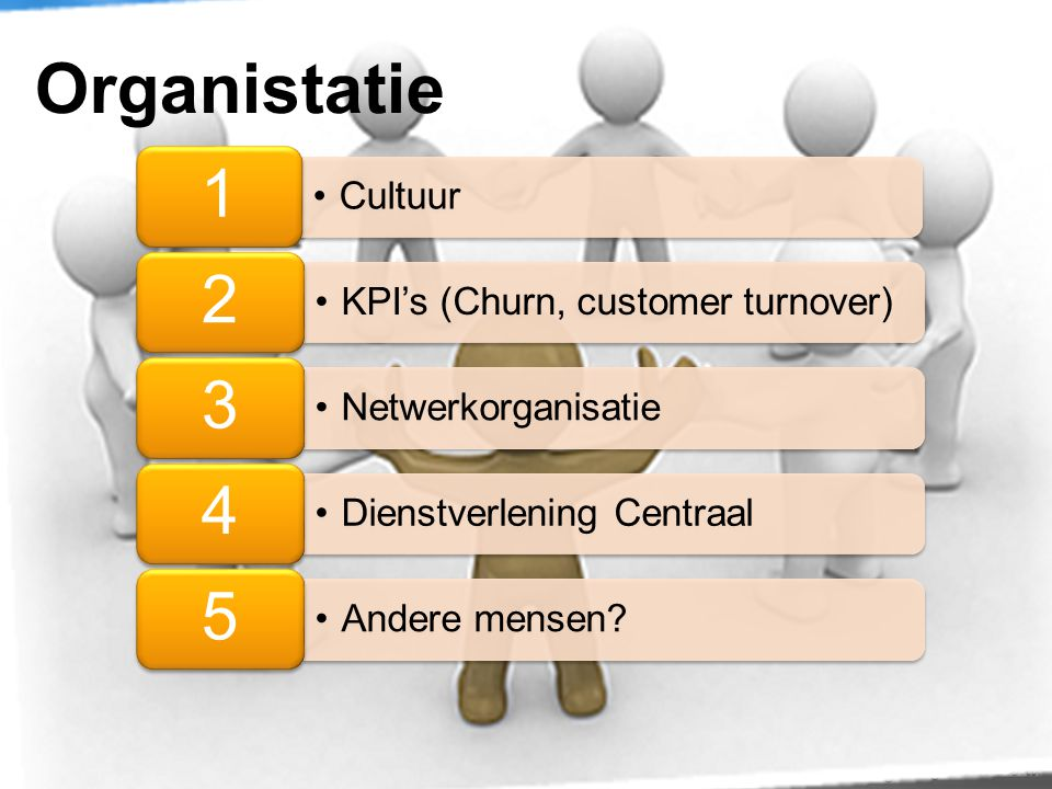 Organistatie 1 Cultuur 2 KPI's (Churn, customer turnover) 3