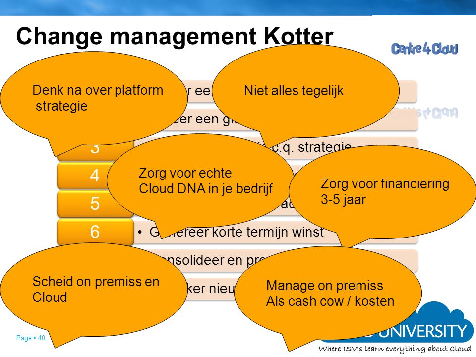 Change management Kotter