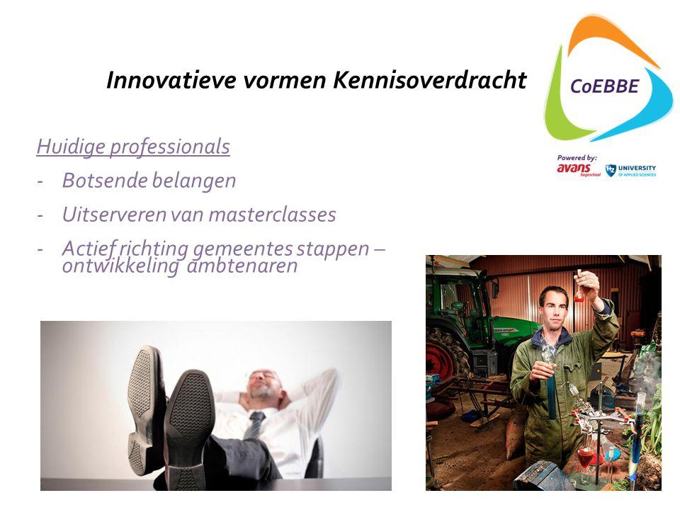 Innovatieve vormen Kennisoverdracht