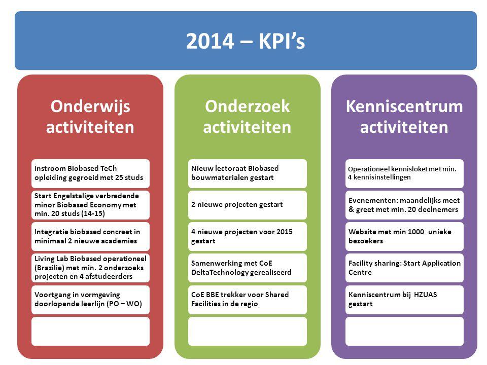 2014 – KPI's Onderwijs activiteiten Onderzoek activiteiten