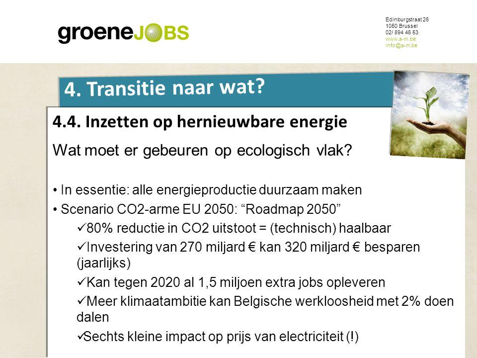 4.4. Inzetten op hernieuwbare energie