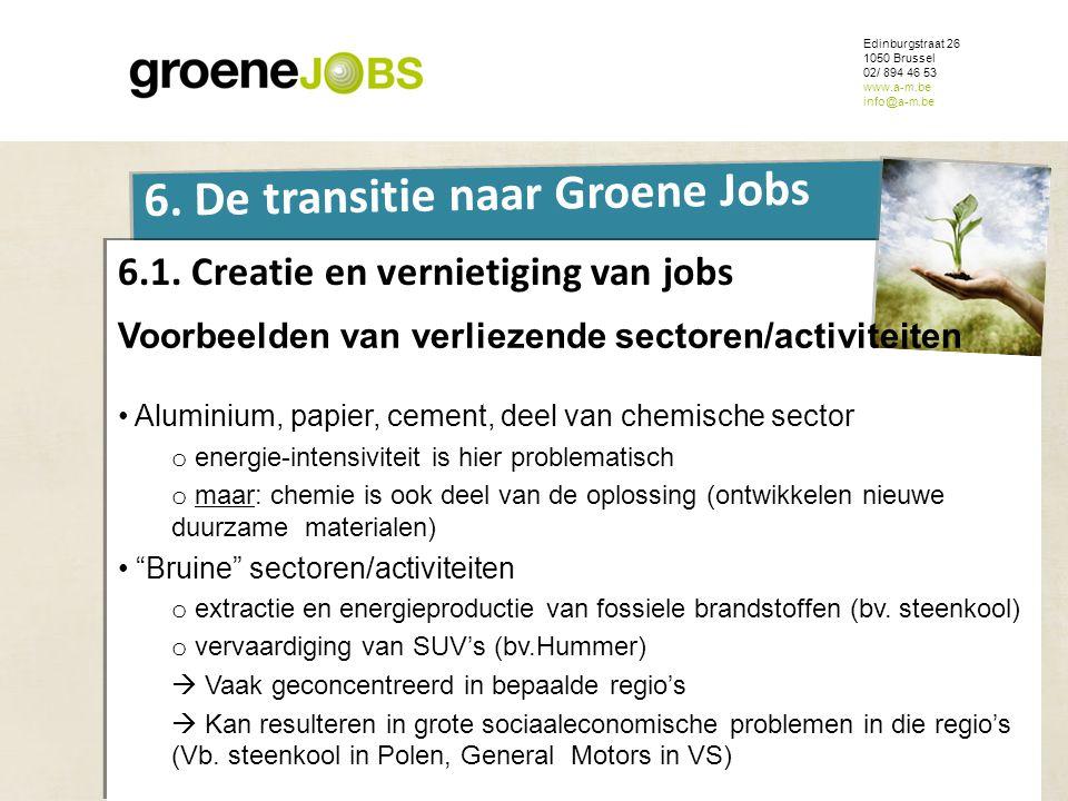 6.1. Creatie en vernietiging van jobs