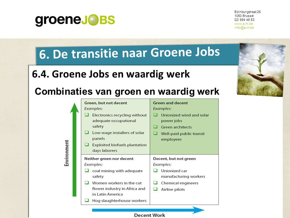 6.4. Groene Jobs en waardig werk