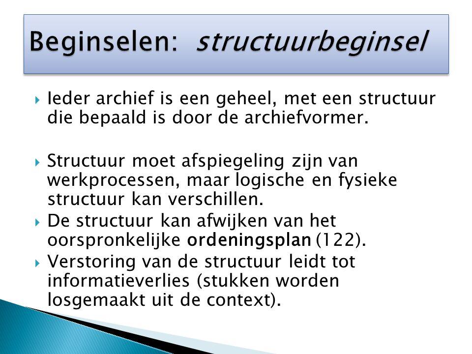 Beginselen: structuurbeginsel