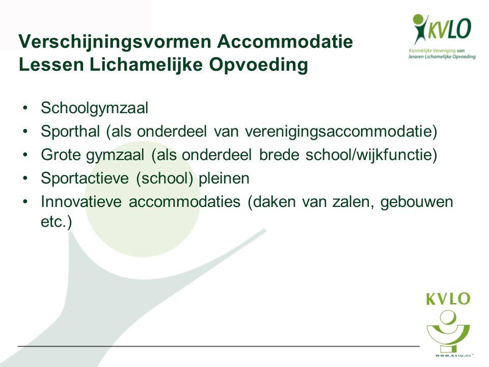 Verschijningsvormen Accommodatie Lessen Lichamelijke Opvoeding