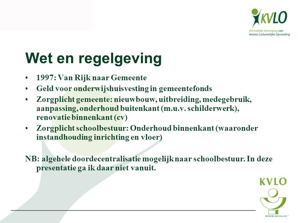 Wet en regelgeving 1997: Van Rijk naar Gemeente