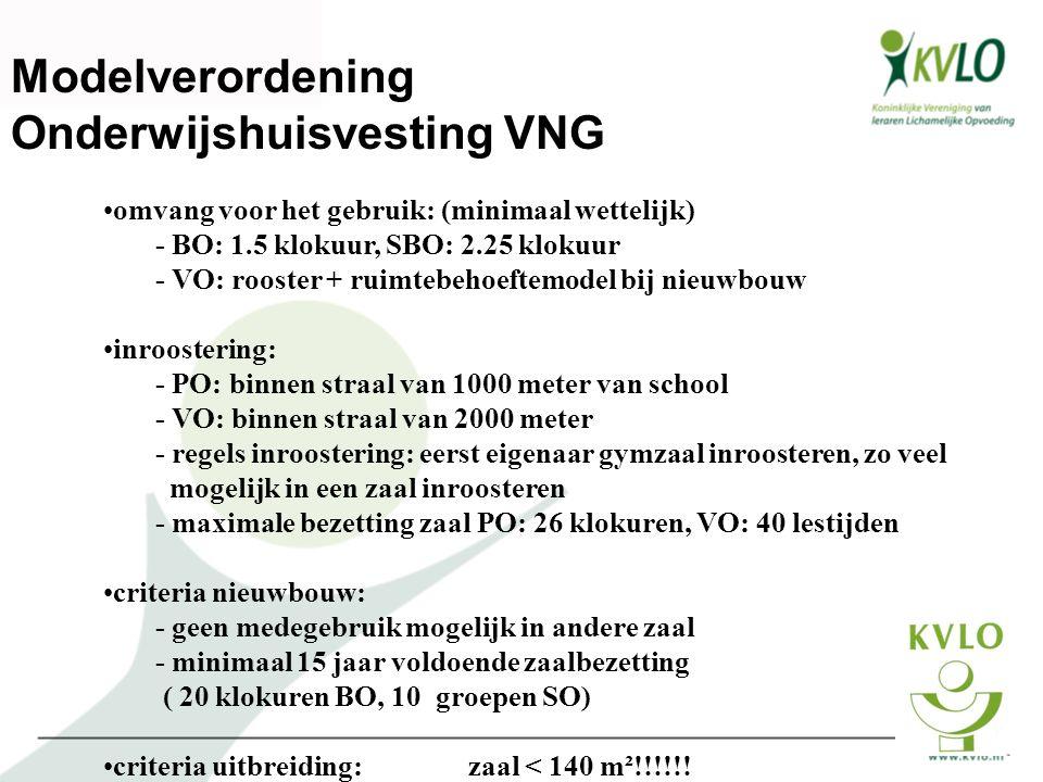 Modelverordening Onderwijshuisvesting VNG