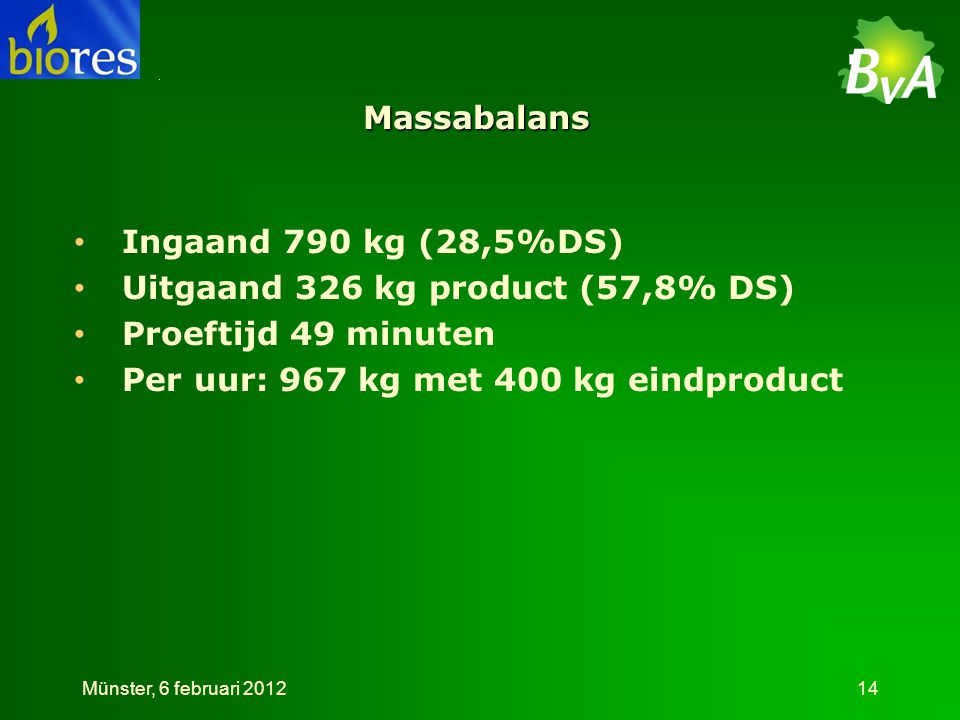 Uitgaand 326 kg product (57,8% DS) Proeftijd 49 minuten