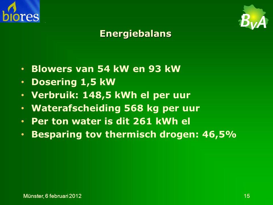 Verbruik: 148,5 kWh el per uur Waterafscheiding 568 kg per uur