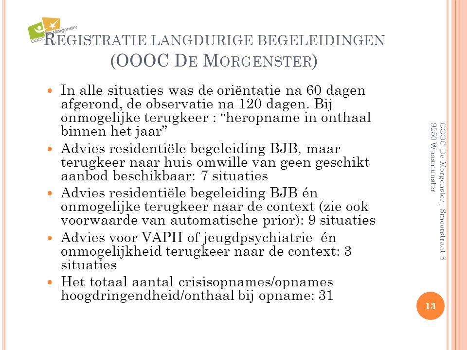 Registratie langdurige begeleidingen (OOOC De Morgenster)