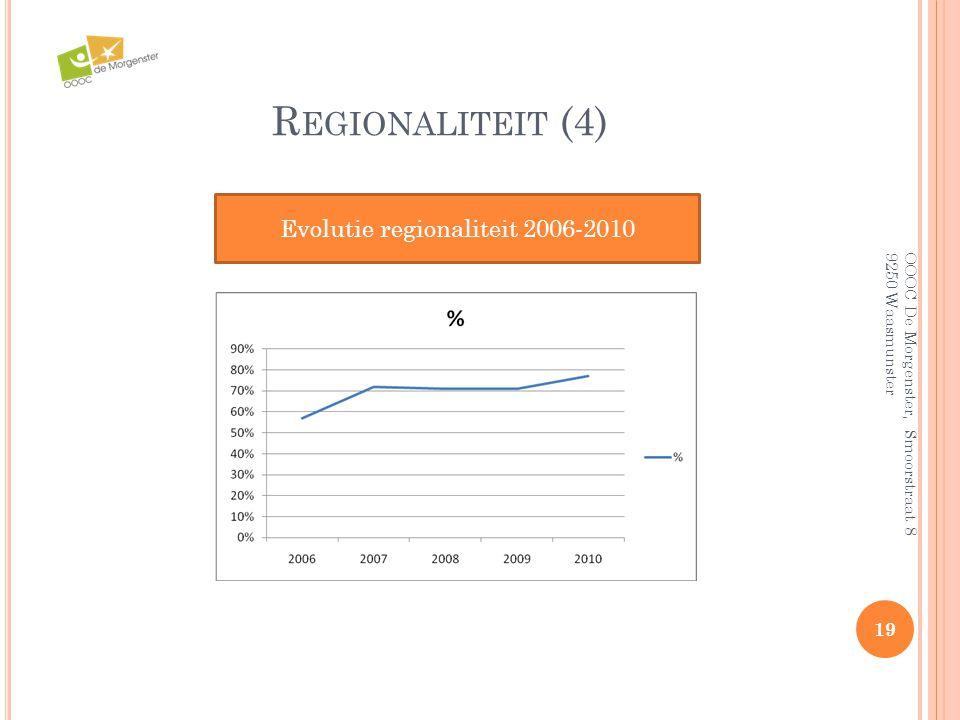 Evolutie regionaliteit 2006-2010