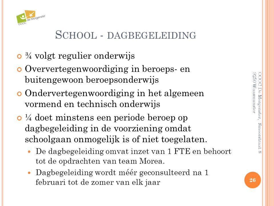 School - dagbegeleiding