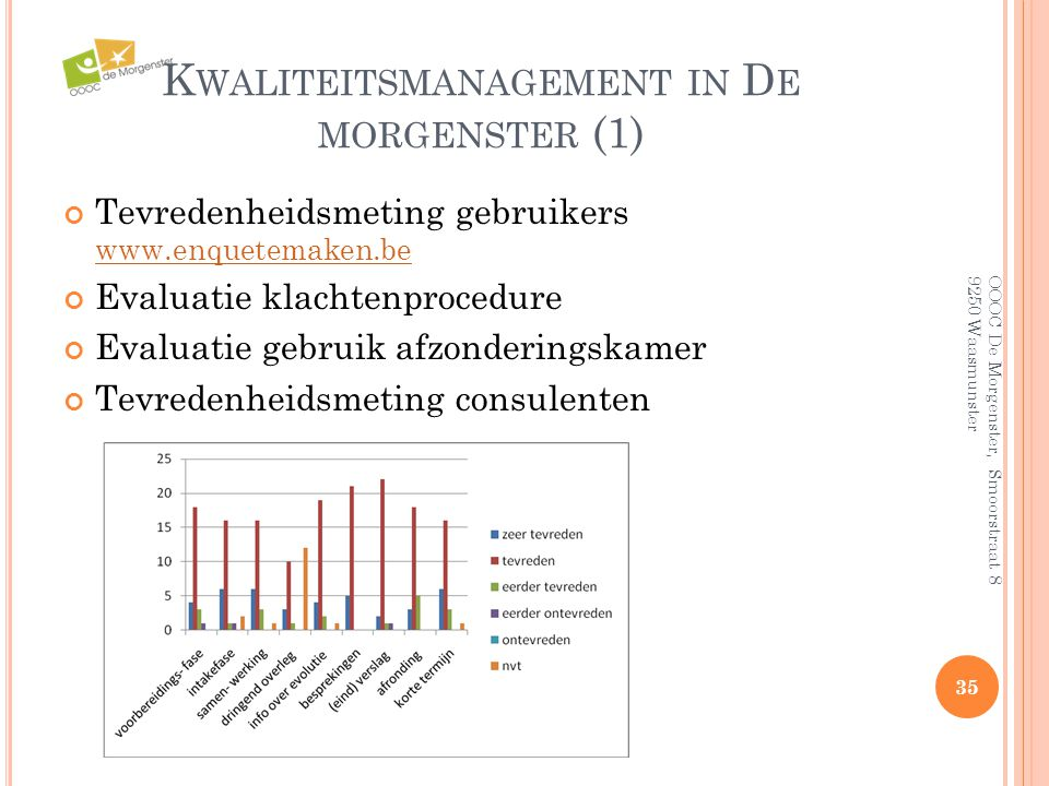 Kwaliteitsmanagement in De morgenster (1)